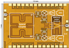 Radio-Frequency and Millimeter-Wave Integrated Circuits | RF and